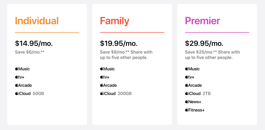 apple one pricing for fitness