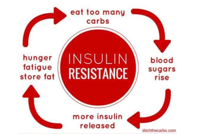 rsz_insulin_resistance_cover